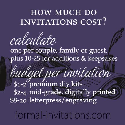 How to Calculate Wedding Invitation Costs