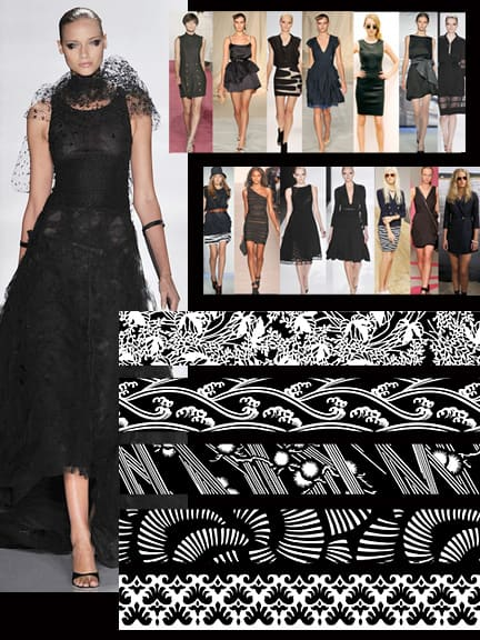 New York Fashion Weeks Color Trend for Spring – Black