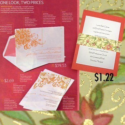 Comparing Wedding Invitation Prices