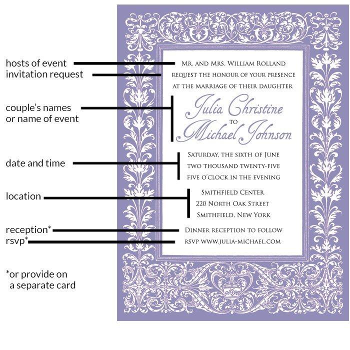 wording for wedding invitations